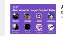 Agnez Mo punya pengikut terbanyak di Twitter Indonesia